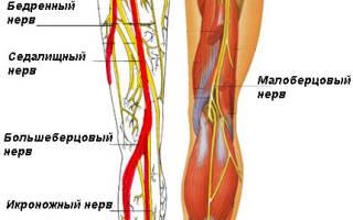 Боли в ступне левой ноги причины