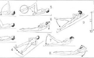 Лечебная гимнастика при коксартрозе тазобедренного сустава видео