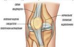 Выворачивается колено при ходьбе