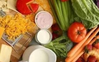 Подагра запрещенные продукты питания
