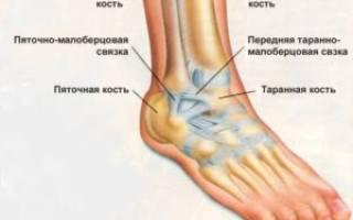 Как массажировать стопу ноги после травмы