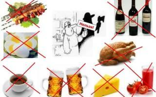 Что нельзя употреблять в пищу при подагре